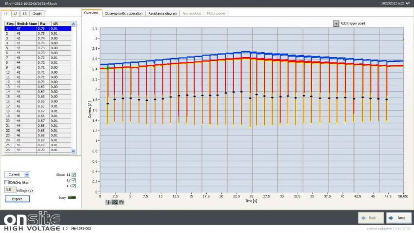 TDS146 measurement